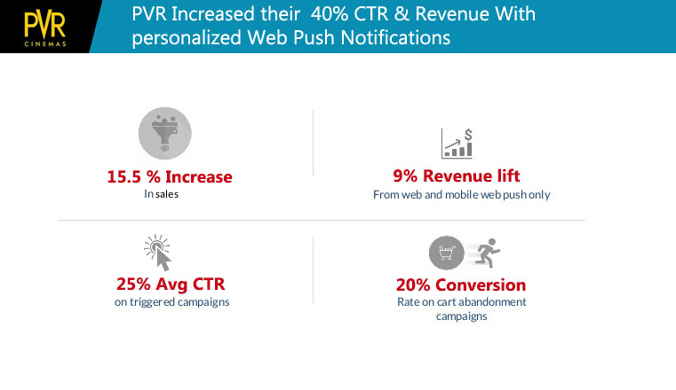 pvr case study 1 answer to 1 discuss how pvrs will affect the demand from advertisers - 293092.