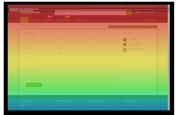 scroll heatmap