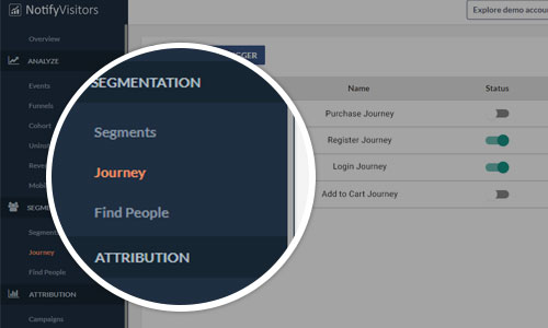 journey notifyvisitors