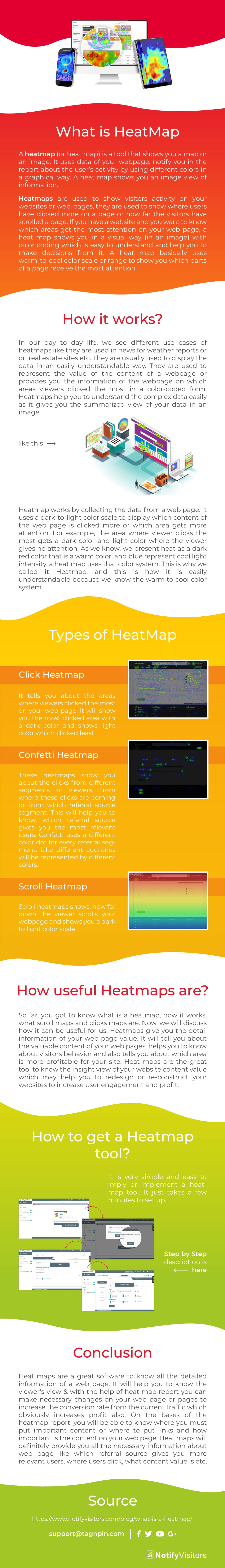 what is heatmap