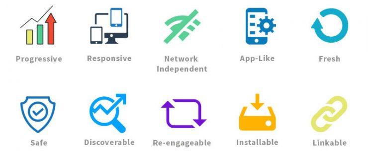 progressive-web-app-benefits1-740x304[1]