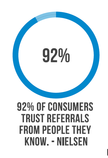 Report on word of mouth marketing