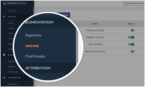 journey panel integration