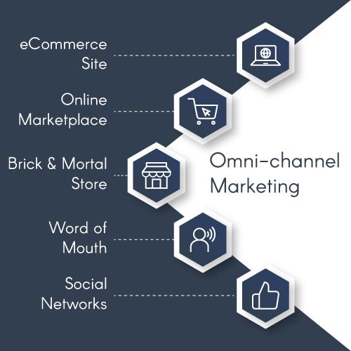 omni channel marketing