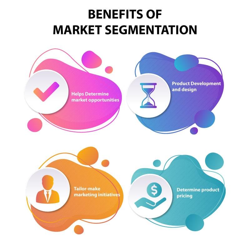 Market Segmentation benefits