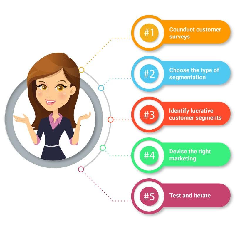 How-is-Market-segmentation-different-from-customer-segmentation-min-1-1