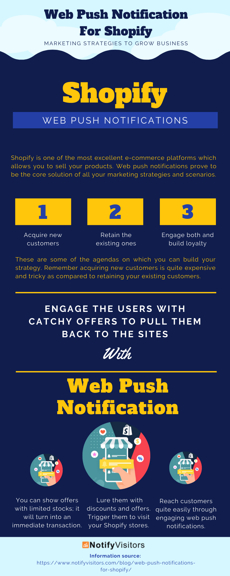 Web Push Notifications for Shopify