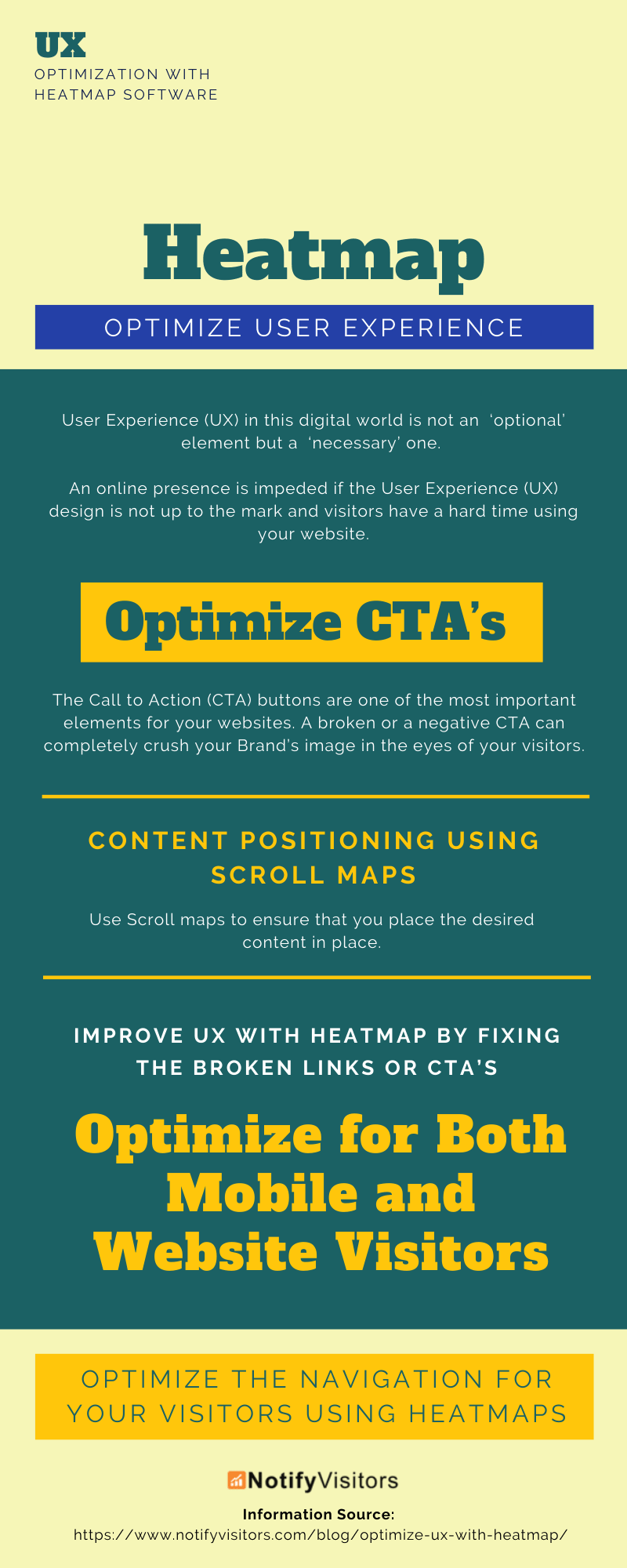 Optimize UX with heatmap