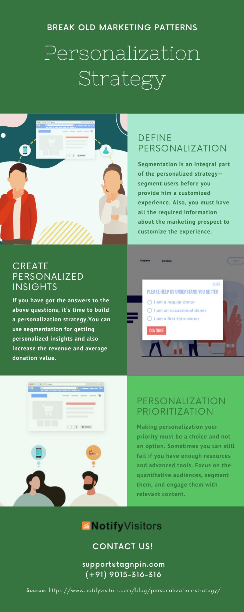 Smart Personalization Strategy: