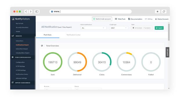 Tracking actionable metrics