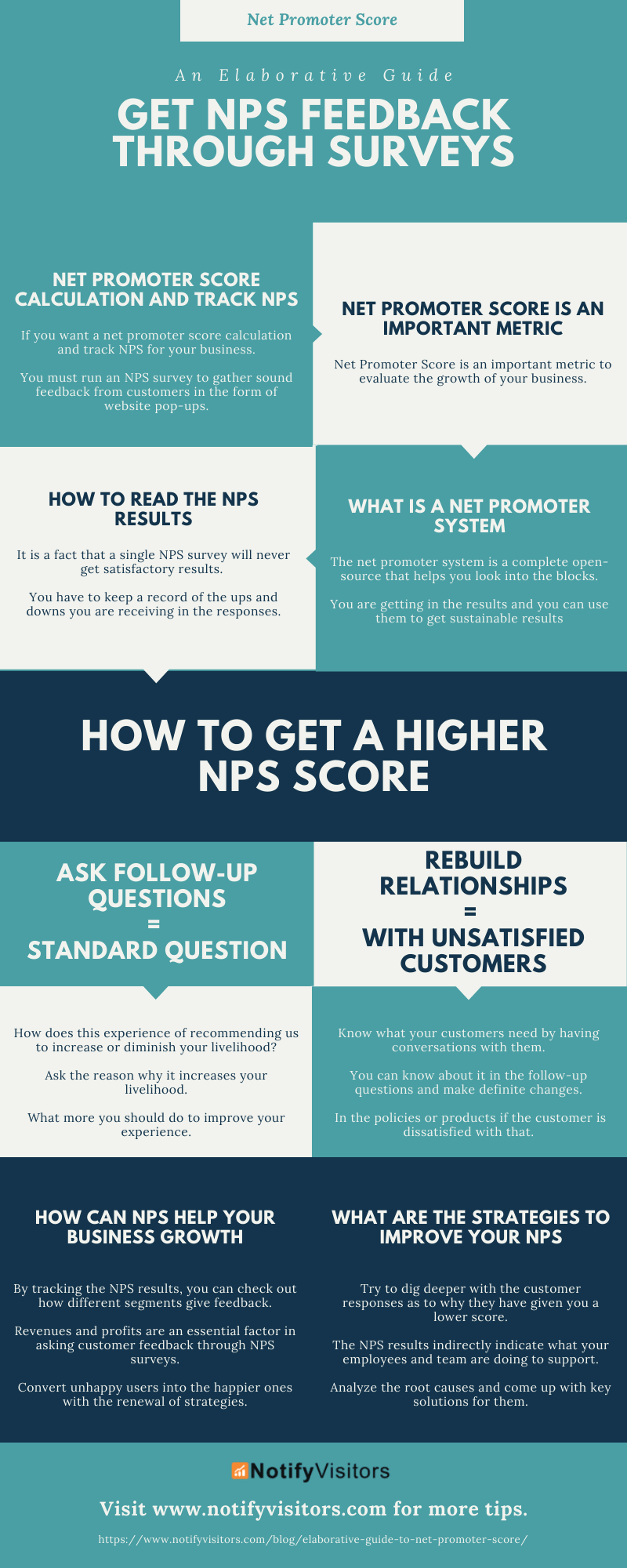 Guide to Net Promoter Score (infographic)