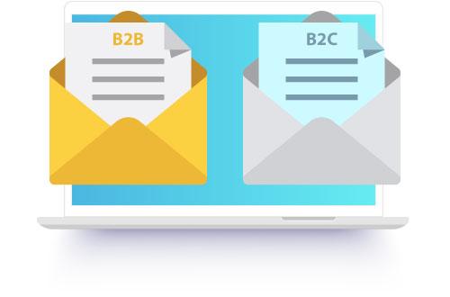 B2B and B2C personalization :
