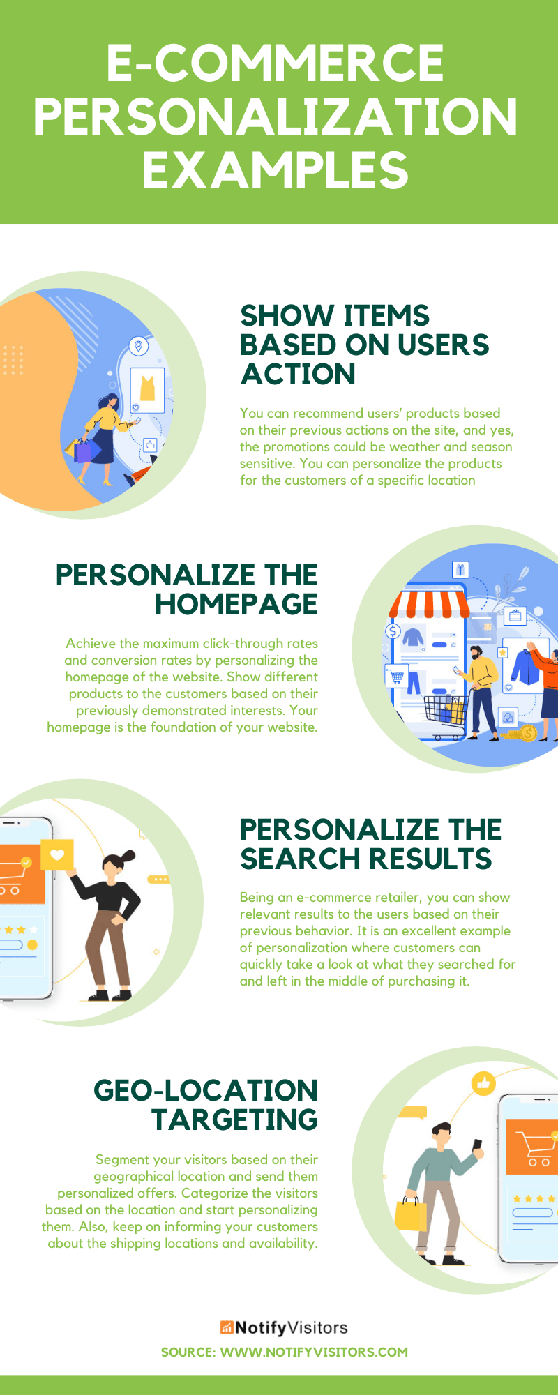 E-commerce Personalization