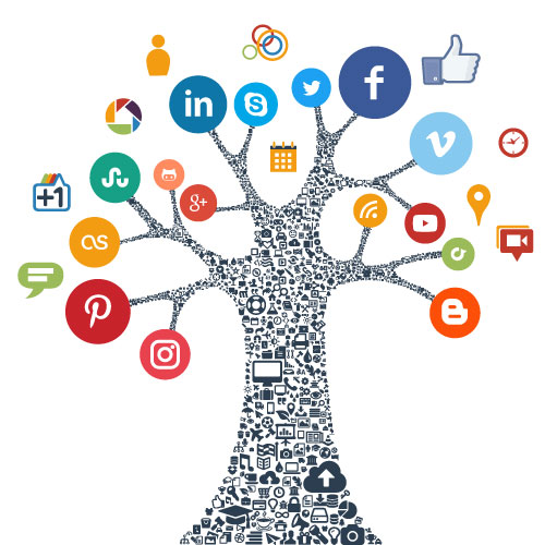 current ongoing trends for social media marketing strategies.