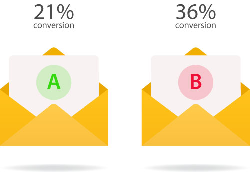 Significant-results-in-email-ab-testing