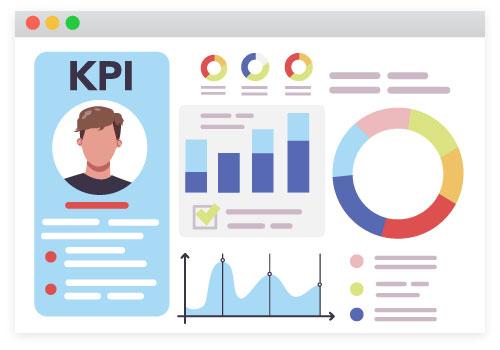 Adjust-KPIs-around-customer-service