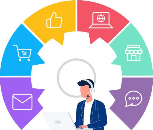 Implement-a-multichannel-communication-approach