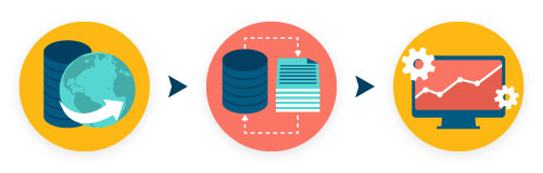 Streamlined-Data-Processing