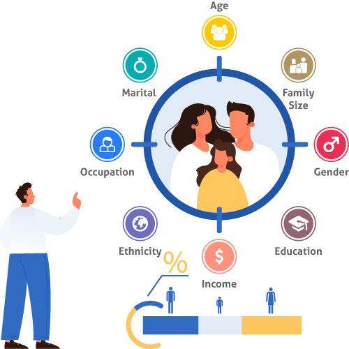 Demographic-segmentation
