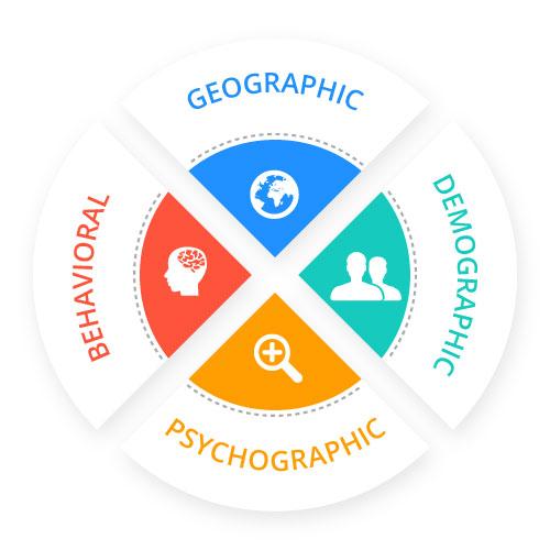 Different-types-of-market-segmentation